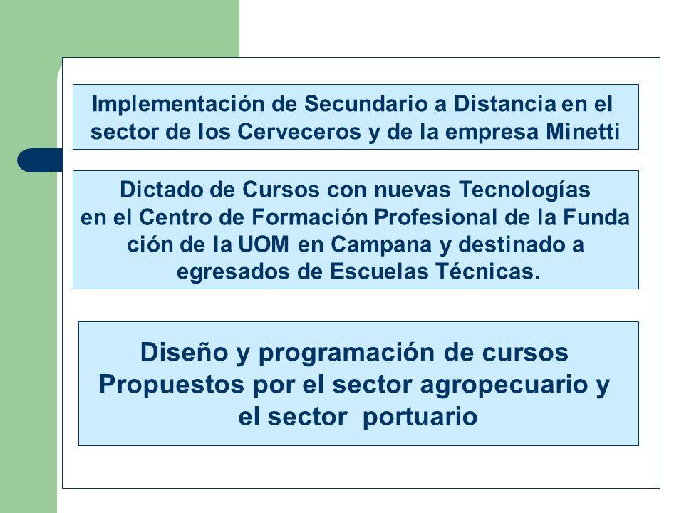 Implementación de Secundario a Distancia en el sector de los Cerveceros y de la empresa Minetti Dictado de Cursos con nuevas Tecnologías en el Centro