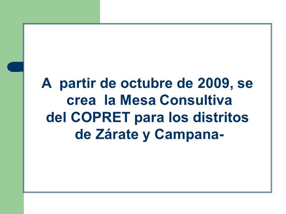 A partir de octubre de 2009, se crea la Mesa Consultiva del COPRET para los distritos de Zárate y Campana-