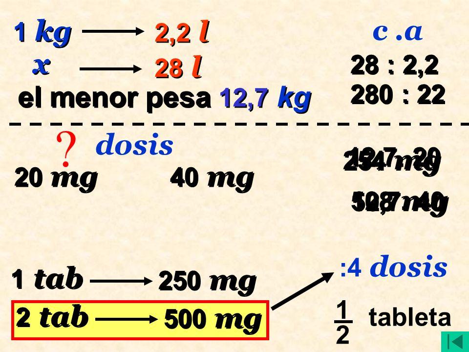 1 kg 1 kg x x 2,2 l 2,2 l el menor pesa 12,7 kg el menor pesa 12,7 kg 28 : 2,2 28 : 2,2 20 mg 40 mg 20 mg 4 0 mg 12,7. 20 12,7. 20 1 tab 1 tab 28 l 28