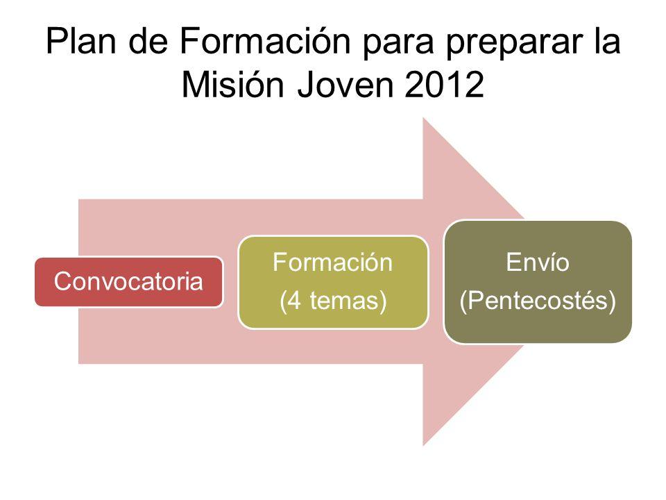 Plan de Formación para preparar la Misión Joven 2012 Convocatoria Formación (4 temas) Envío (Pentecostés)