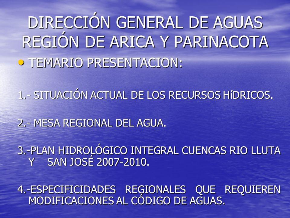 DIRECCIÓN GENERAL DE AGUAS REGIÓN DE ARICA Y PARINACOTA TEMARIO PRESENTACION: TEMARIO PRESENTACION: 1.- SITUACIÓN ACTUAL DE LOS RECURSOS HíDRICOS. 2.-