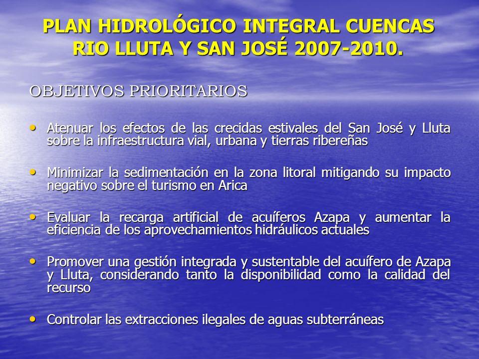 PLAN HIDROLÓGICO INTEGRAL CUENCAS RIO LLUTA Y SAN JOSÉ 2007-2010. OBJETIVOS PRIORITARIOS Atenuar los efectos de las crecidas estivales del San José y