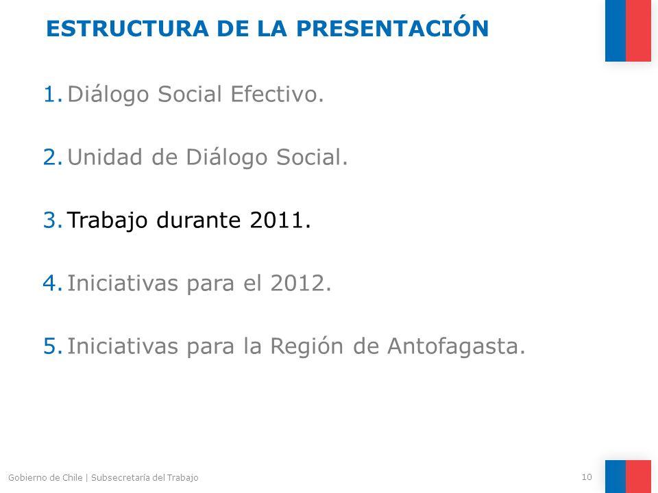 ESTRUCTURA DE LA PRESENTACIÓN 1.Diálogo Social Efectivo. 2.Unidad de Diálogo Social. 3.Trabajo durante 2011. 4.Iniciativas para el 2012. 5.Iniciativas