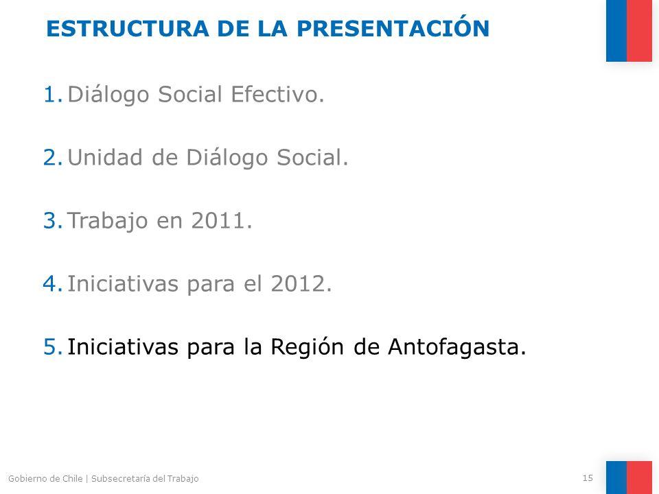 ESTRUCTURA DE LA PRESENTACIÓN 1.Diálogo Social Efectivo. 2.Unidad de Diálogo Social. 3.Trabajo en 2011. 4.Iniciativas para el 2012. 5.Iniciativas para