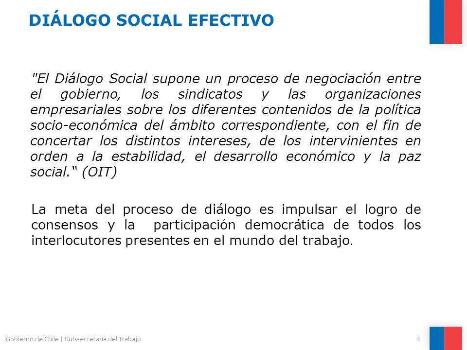ESTRUCTURA DE LA PRESENTACIÓN 1.Diálogo Social Efectivo.