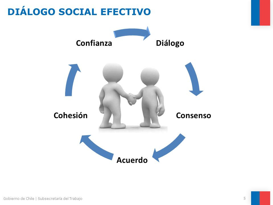 Diálogo Consenso Acuerdo Cohesión Confianza 5 Gobierno de Chile | Subsecretaría del Trabajo DIÁLOGO SOCIAL EFECTIVO