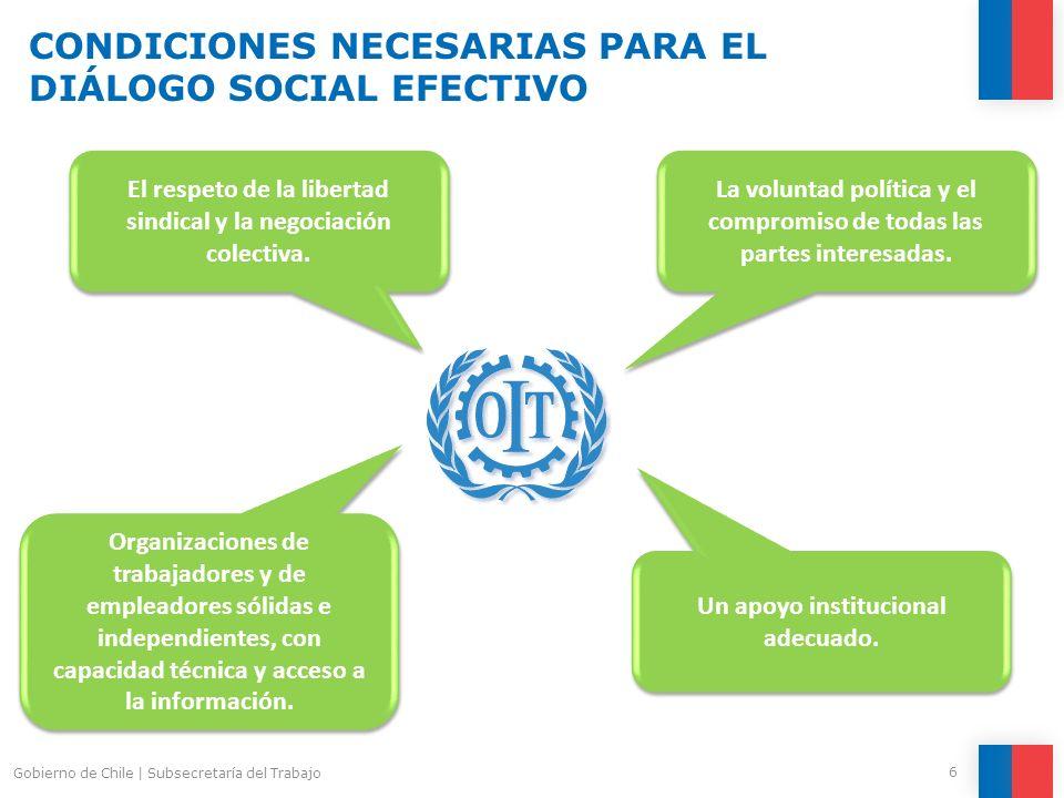6 Gobierno de Chile | Subsecretaría del Trabajo CONDICIONES NECESARIAS PARA EL DIÁLOGO SOCIAL EFECTIVO La voluntad política y el compromiso de todas l