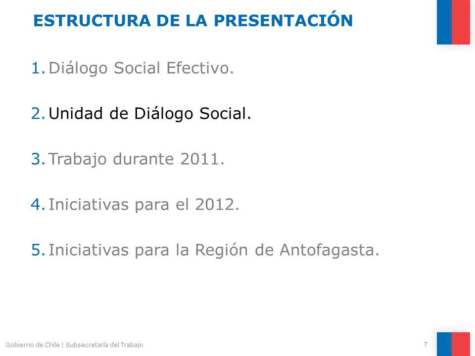 8 UNIDAD DE DIÁLOGO SOCIAL Unidad de Diálogo Social Programa de Diálogo Social Instancias de Diálogo Programa de Escuela de Formación Sindical Formación de Competencias