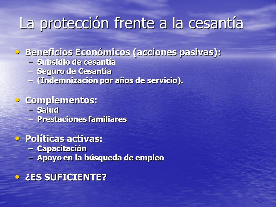 La protección frente a la cesantía Beneficios Económicos (acciones pasivas): Beneficios Económicos (acciones pasivas): –Subsidio de cesantía –Seguro de Cesantía –(Indemnización por años de servicio).