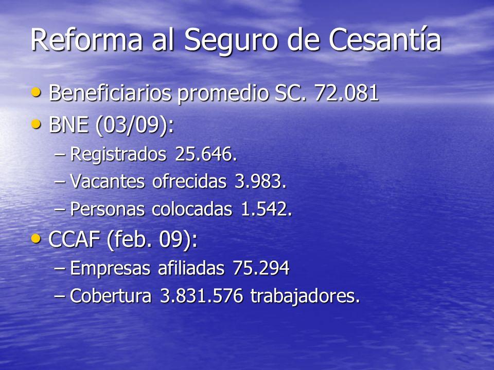Reforma al Seguro de Cesantía Beneficiarios promedio SC.