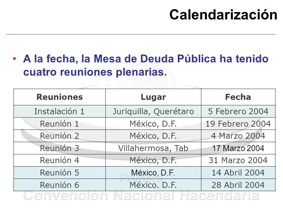 Calendarización A la fecha, la Mesa de Deuda Pública ha tenido cuatro reuniones plenarias. ReunionesLugarFecha Instalación 1Juriquilla, Querétaro5 Feb