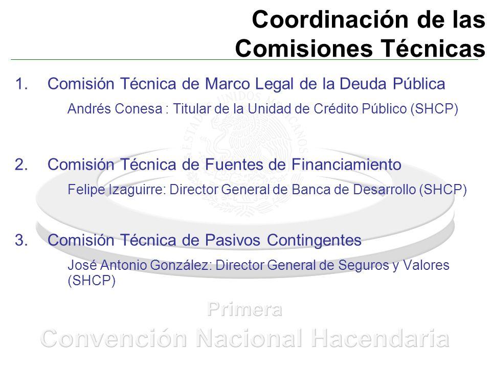 Coordinación de las Comisiones Técnicas 1.Comisión Técnica de Marco Legal de la Deuda Pública Andrés Conesa : Titular de la Unidad de Crédito Público