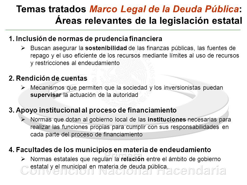 Temas tratados Marco Legal de la Deuda Pública: Áreas relevantes de la legislación estatal 1.Inclusión de normas de prudencia financiera Buscan asegur
