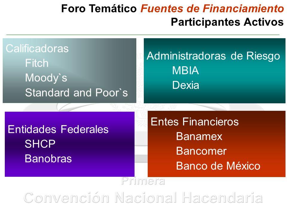 Foro Temático Fuentes de Financiamiento Participantes Activos Calificadoras Fitch Moody`s Standard and Poor`s Entes Financieros Banamex Bancomer Banco de México Entidades Federales SHCP Banobras Administradoras de Riesgo MBIA Dexia