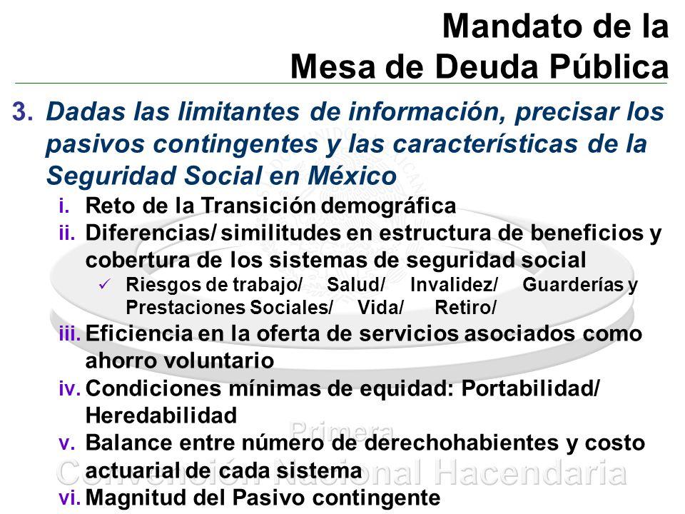 3.Dadas las limitantes de información, precisar los pasivos contingentes y las características de la Seguridad Social en México i. Reto de la Transici