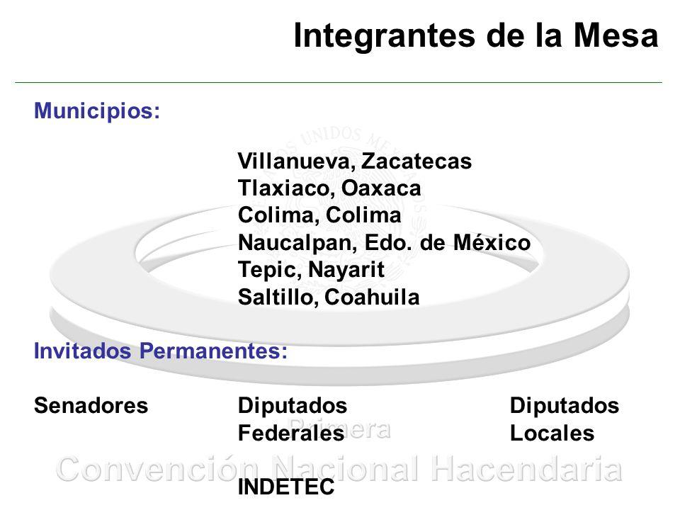 Integrantes de la Mesa Municipios: Villanueva, Zacatecas Tlaxiaco, Oaxaca Colima, Colima Naucalpan, Edo.