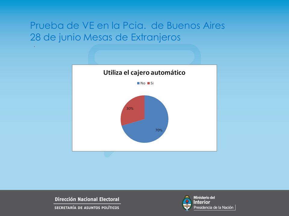 . Prueba de VE en la Pcia. de Buenos Aires 28 de junio Mesas de Extranjeros