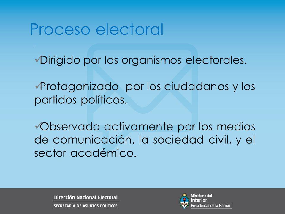 Proceso electoral Dirigido por los organismos electorales.