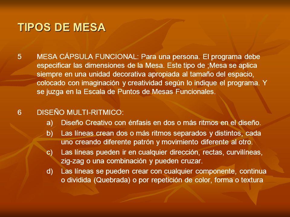 TIPOS DE MESA 5 5MESA CÁPSULA FUNCIONAL: Para una persona. El programa debe especificar las dimensiones de la Mesa. Este tipo de ;Mesa se aplica siemp