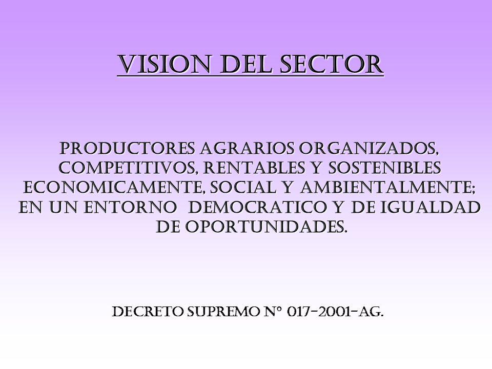 PRODUCTORES AGRARIOS ORGANIZADOS, COMPETITIVOS, RENTABLES Y SOSTENIBLES ECONOMICAMENTE, SOCIAL Y AMBIENTALMENTE; EN UN ENTORNO DEMOCRATICO Y DE IGUALDAD DE OPORTUNIDADES.