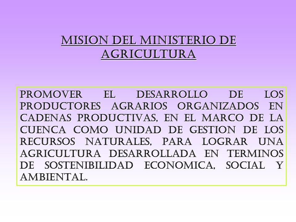 MISION DEL MINISTERIO DE AGRICULTURA PROMOVER EL DESARROLLO DE LOS PRODUCTORES AGRARIOS ORGANIZADOS EN CADENAS PRODUCTIVAS, EN EL MARCO DE LA CUENCA COMO UNIDAD DE GESTION DE LOS RECURSOS NATURALES, PARA LOGRAR UNA AGRICULTURA DESARROLLADA EN TERMINOS DE SOSTENIBILIDAD ECONOMICA, SOCIAL Y AMBIENTAL.