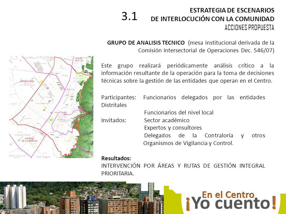 GRUPO DE ANALISIS TECNICO (mesa institucional derivada de la Comisión Intersectorial de Operaciones Dec.