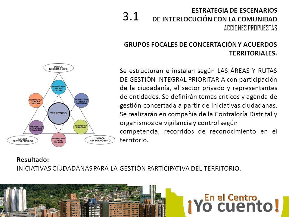 GRUPOS FOCALES DE CONCERTACIÓN Y ACUERDOS TERRITORIALES.