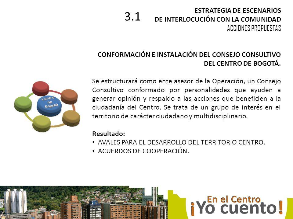 CONFORMACIÓN E INSTALACIÓN DEL CONSEJO CONSULTIVO DEL CENTRO DE BOGOTÁ.