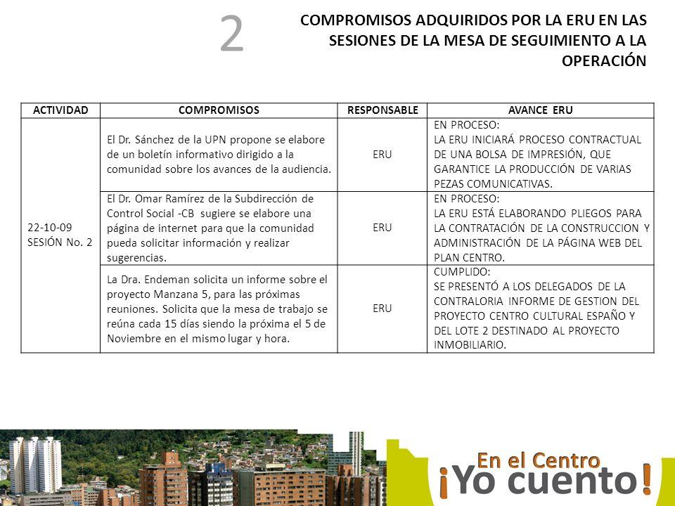 ACTIVIDADCOMPROMISOSRESPONSABLEAVANCE ERU 22-10-09 SESIÓN No.