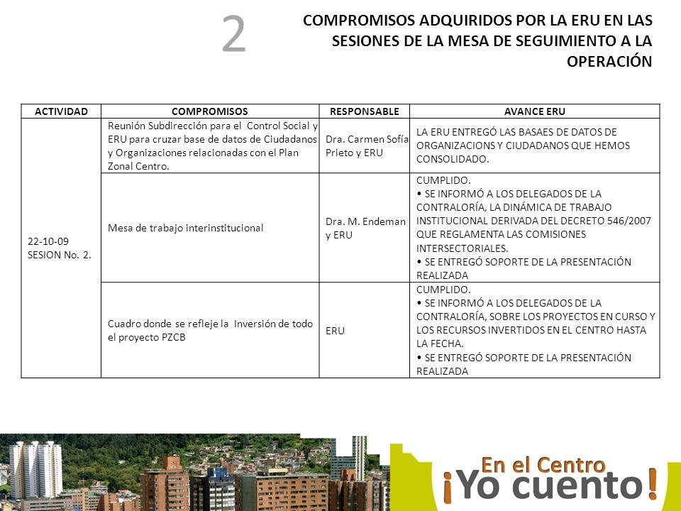 ACTIVIDADCOMPROMISOSRESPONSABLEAVANCE ERU 22-10-09 SESION No.