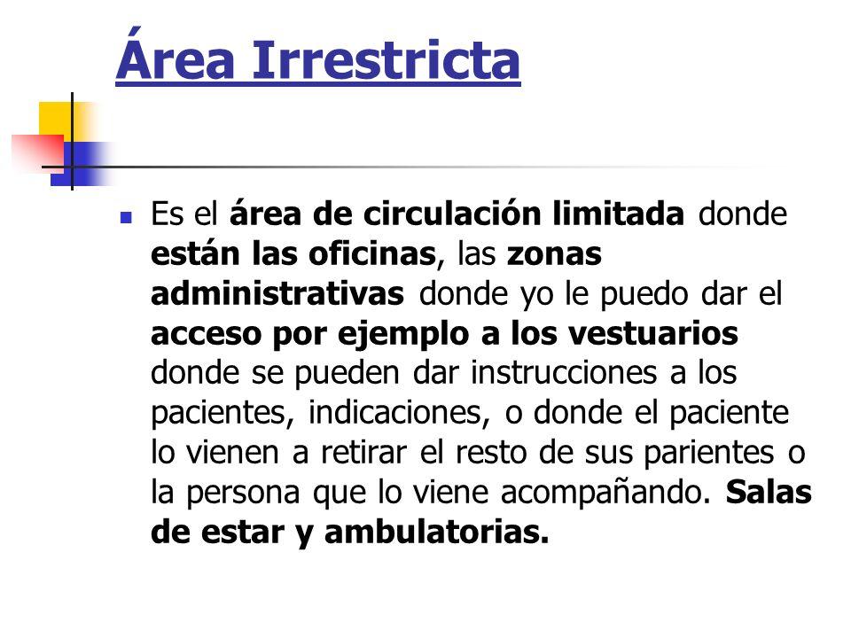 Área Irrestricta Es el área de circulación limitada donde están las oficinas, las zonas administrativas donde yo le puedo dar el acceso por ejemplo a