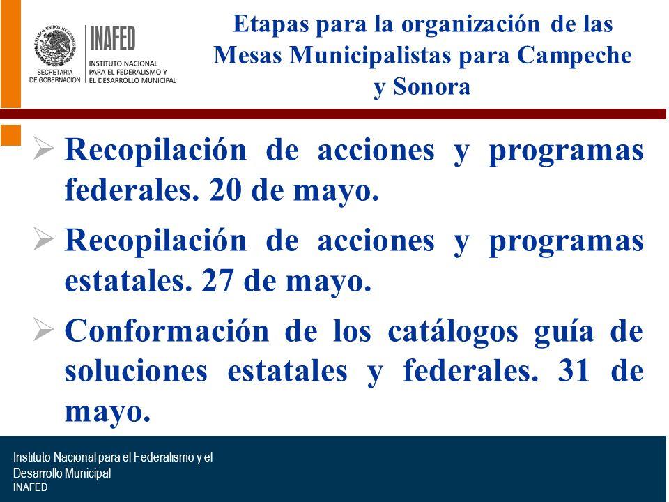 Instituto Nacional para el Federalismo y el Desarrollo Municipal INAFED Etapas para la organización de las Mesas Municipalistas para Campeche y Sonora Periodo de consenso de acciones con delegados federales.