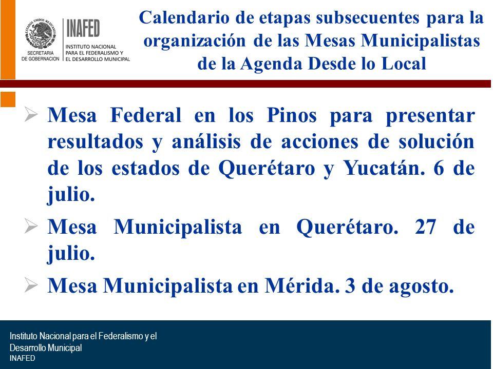 Instituto Nacional para el Federalismo y el Desarrollo Municipal INAFED Calendario de etapas subsecuentes para la organización de las Mesas Municipali