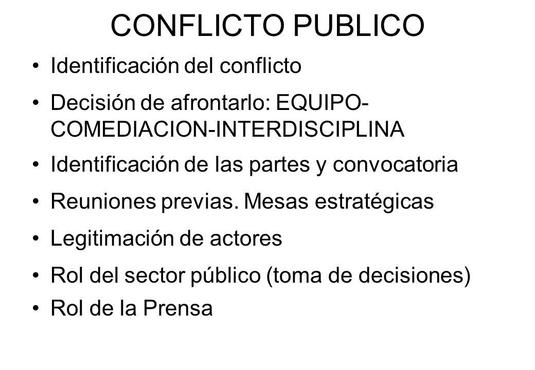 CONFLICTO PUBLICO Identificación del conflicto Decisión de afrontarlo: EQUIPO- COMEDIACION-INTERDISCIPLINA Rol del sector público (toma de decisiones) Identificación de las partes y convocatoria Reuniones previas.