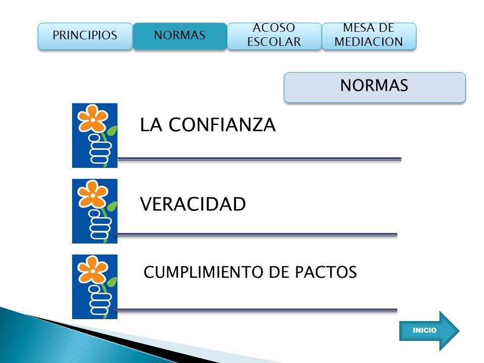 LA CONFIANZA NORMAS VERACIDAD CUMPLIMIENTO DE PACTOS INICIO PRINCIPIOS NORMAS ACOSO ESCOLAR ACOSO ESCOLAR MESA DE MEDIACION MESA DE MEDIACION