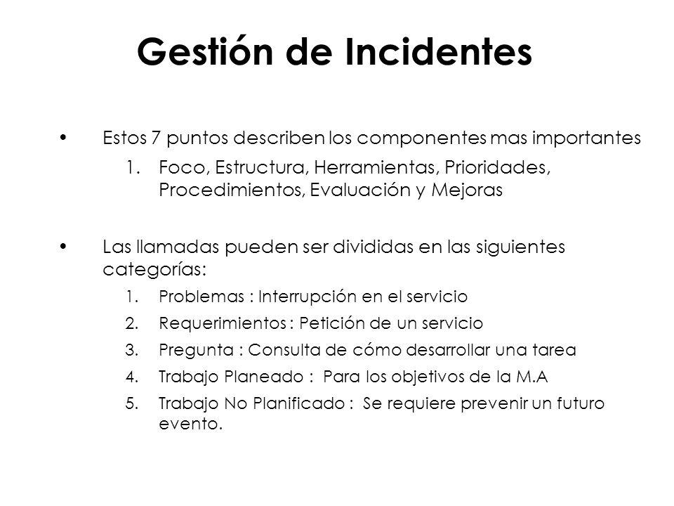 Gestión de Incidentes Estos 7 puntos describen los componentes mas importantes 1.Foco, Estructura, Herramientas, Prioridades, Procedimientos, Evaluaci