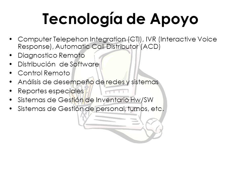 Tecnología de Apoyo Computer Telepehon Integration (CTI), IVR (Interactive Voice Response), Automatic Call Distributor (ACD) Diagnostico Remoto Distri