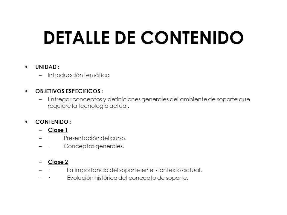 DETALLE DE CONTENIDO UNIDAD : –Introducción temática OBJETIVOS ESPECIFICOS : –Entregar conceptos y definiciones generales del ambiente de soporte que