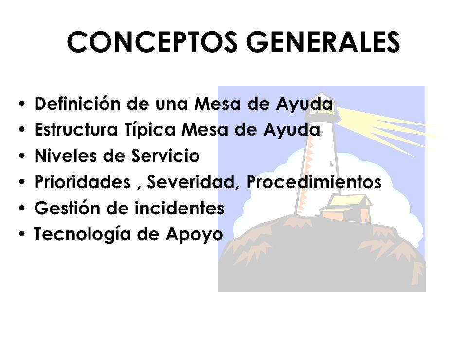CONCEPTOS GENERALES Definición de una Mesa de Ayuda Estructura Típica Mesa de Ayuda Niveles de Servicio Prioridades, Severidad, Procedimientos Gestión