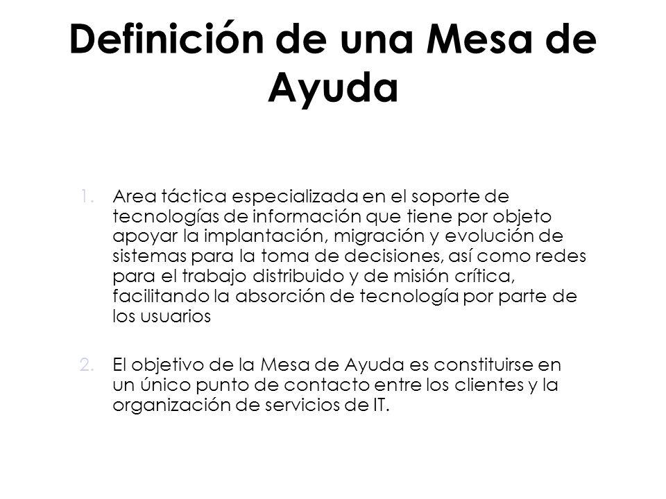 Definición de una Mesa de Ayuda 1.Area táctica especializada en el soporte de tecnologías de información que tiene por objeto apoyar la implantación,