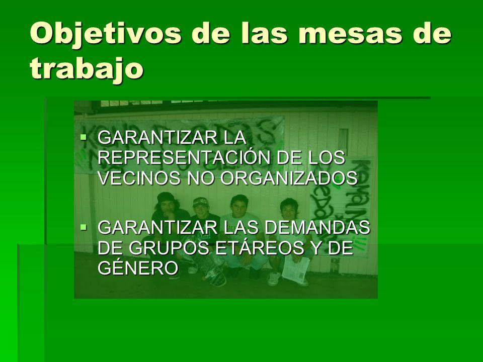 Objetivos de las mesas de trabajo GARANTIZAR LA REPRESENTACIÓN DE LOS VECINOS NO ORGANIZADOS GARANTIZAR LA REPRESENTACIÓN DE LOS VECINOS NO ORGANIZADOS GARANTIZAR LAS DEMANDAS DE GRUPOS ETÁREOS Y DE GÉNERO GARANTIZAR LAS DEMANDAS DE GRUPOS ETÁREOS Y DE GÉNERO