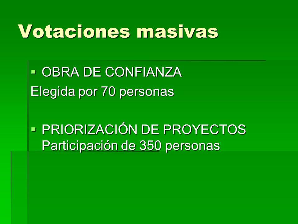 Votaciones masivas OBRA DE CONFIANZA OBRA DE CONFIANZA Elegida por 70 personas PRIORIZACIÓN DE PROYECTOS Participación de 350 personas PRIORIZACIÓN DE PROYECTOS Participación de 350 personas