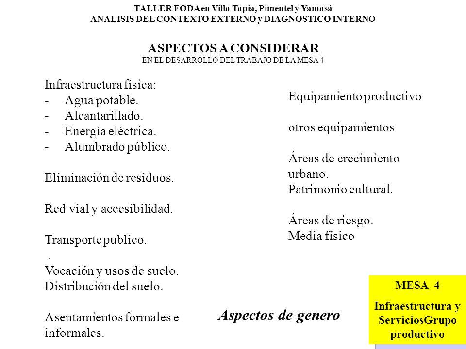TALLER FODA en Villa Tapia, Pimentel y Yamasá ANALISIS DEL CONTEXTO EXTERNO y DIAGNOSTICO INTERNO ASPECTOS A CONSIDERAR EN EL DESARROLLO DEL TRABAJO DE LA MESA 4 Aspectos de genero MESA 2 Medio Ambiente MESA 4 Infraestructura y ServiciosGrupo productivo Infraestructura física: - Agua potable.
