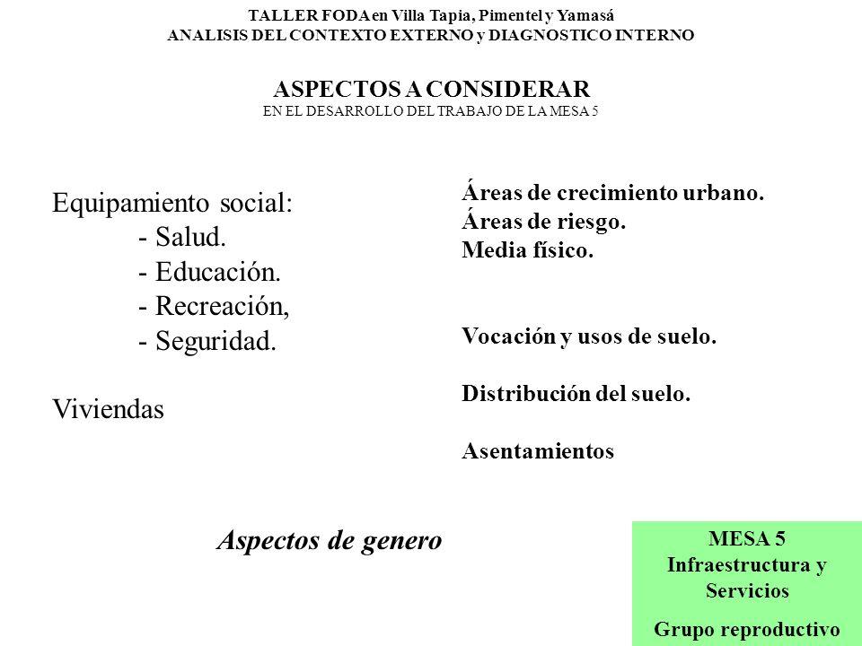 TALLER FODA en Villa Tapia, Pimentel y Yamasá ANALISIS DEL CONTEXTO EXTERNO y DIAGNOSTICO INTERNO ASPECTOS A CONSIDERAR EN EL DESARROLLO DEL TRABAJO DE LA MESA 5 Aspectos de genero MESA 5 Infraestructura y Servicios Grupo reproductivo Equipamiento social: - Salud.