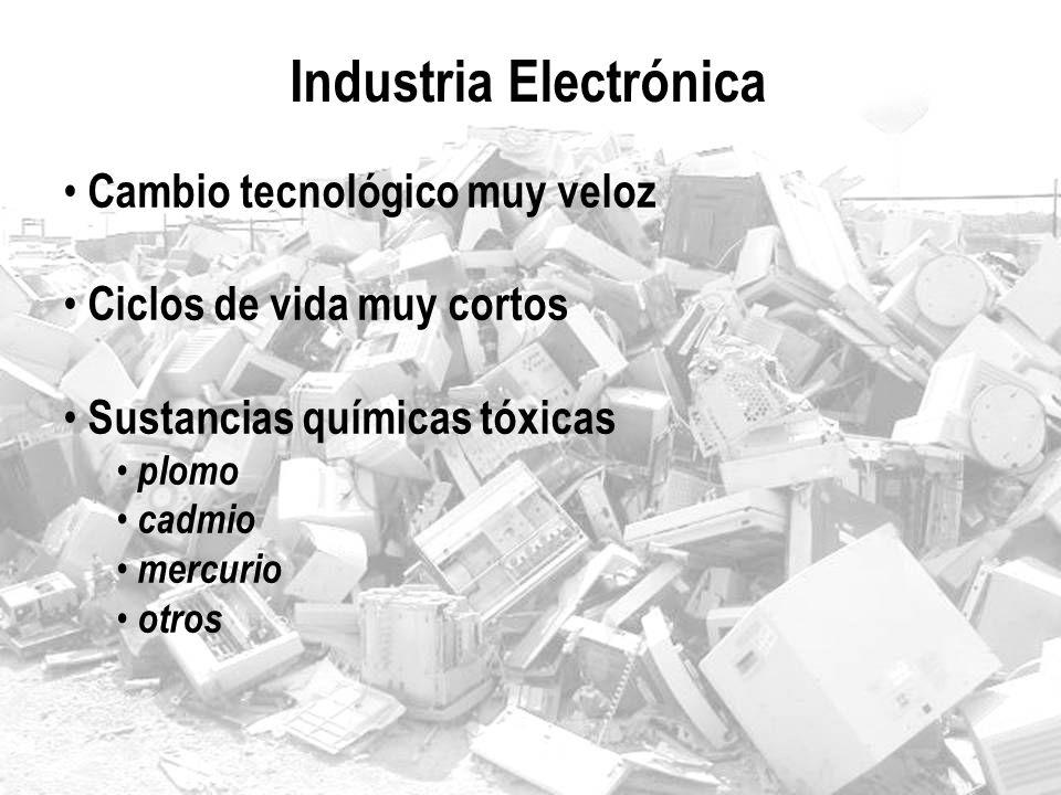 Cambio tecnológico muy veloz Ciclos de vida muy cortos Sustancias químicas tóxicas plomo cadmio mercurio otros Industria Electrónica