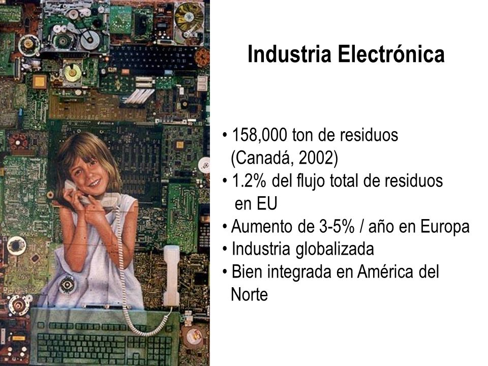 158,000 ton de residuos (Canadá, 2002) 1.2% del flujo total de residuos en EU Aumento de 3-5% / año en Europa Industria globalizada Bien integrada en