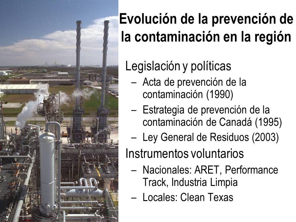 Asistencia técnica y financiera –EPA y estados de EU –Centro canadiense para la prevención de la contaminación (1995) –Canadian Environmental Technology Advancement Centres –Centro Mexicano de Producción más Limpia (1996) –Fiprev (1998) –Centros regionales de P+L en Mx (3) Evolución de la prevención de la contaminación en la región