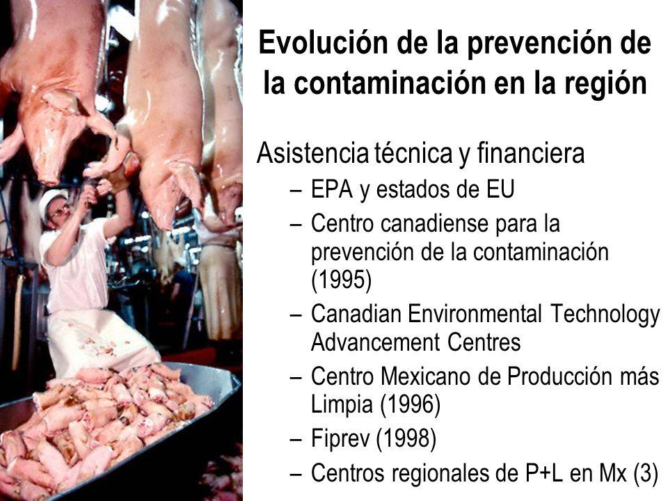 Asistencia técnica y financiera –EPA y estados de EU –Centro canadiense para la prevención de la contaminación (1995) –Canadian Environmental Technolo