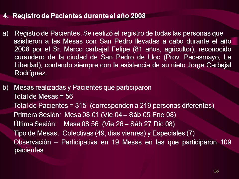 16 a)Registro de Pacientes: Se realizó el registro de todas las personas que asistieron a las Mesas con San Pedro llevadas a cabo durante el año 2008