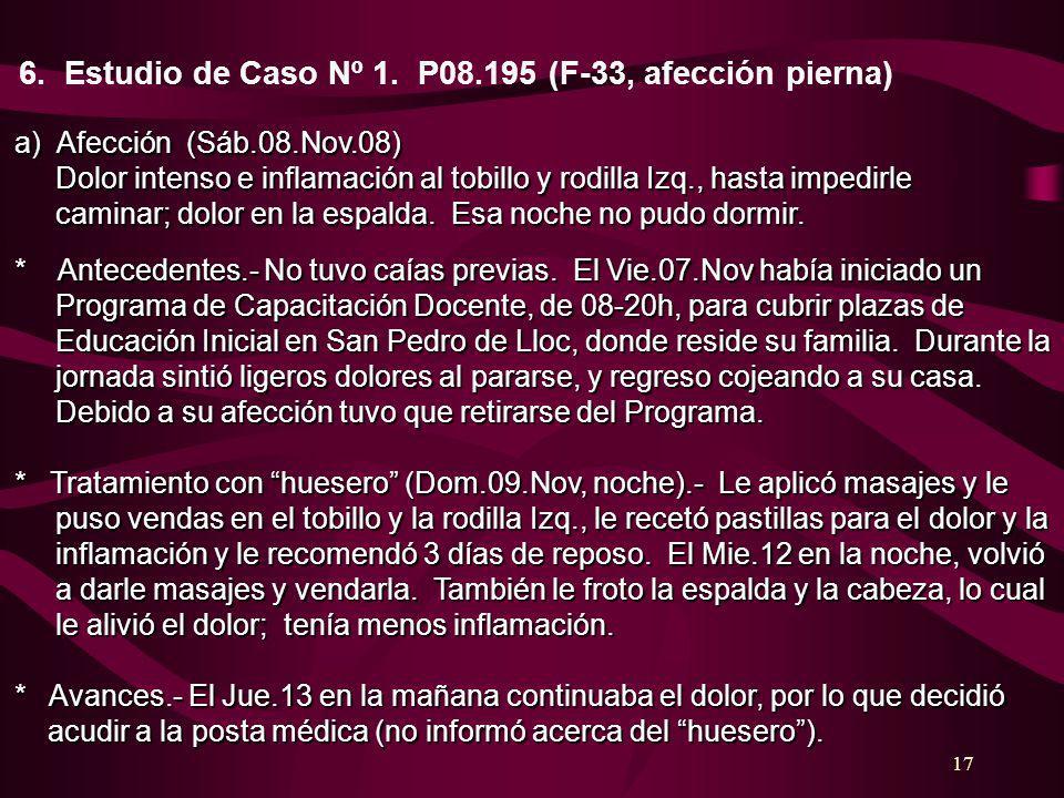 17 6. Estudio de Caso Nº 1. P08.195 (F-33, afección pierna) a) Afección (Sáb.08.Nov.08) Dolor intenso e inflamación al tobillo y rodilla Izq., hasta i